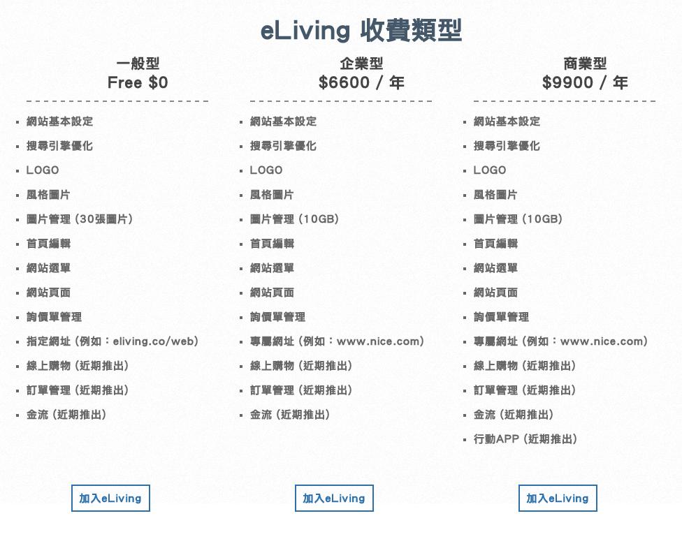 螢幕快照 2013 10 16 下午7.13.58 eliving.co 網路開站開店系統